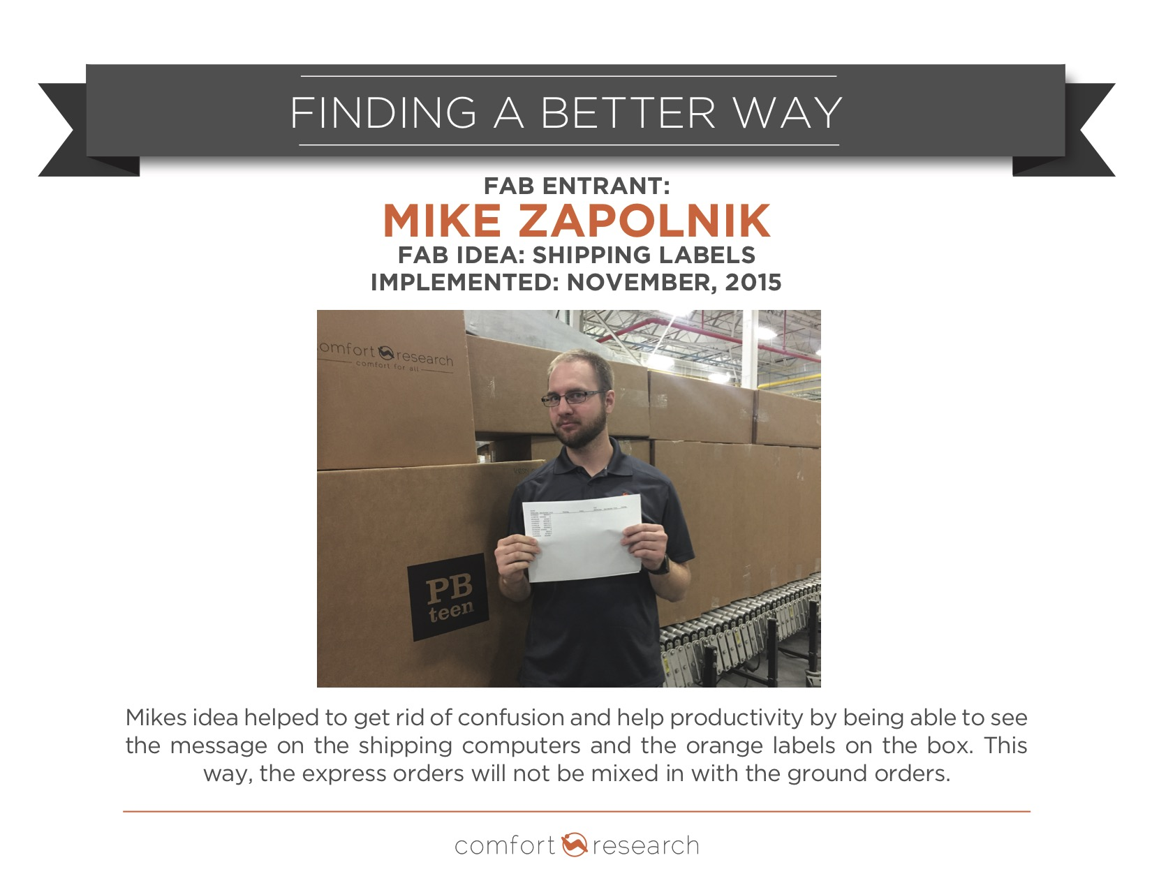 Mike Zapolink Comfort Research